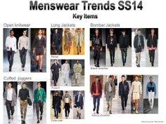Menswear SS14 key items, must-haves