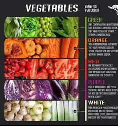 Food color meanings