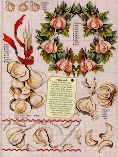 Милые сердцу штучки: Корзинка для чеснока от Ольги