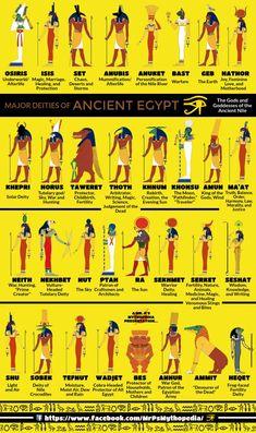 Egyptian Mythology, Egyptian Symbols, Egyptian Art, Ancient Egyptian Deities, Ancient Goddesses, Egyptian Goddess Names, Bast Goddess, African Mythology, Ancient Myths