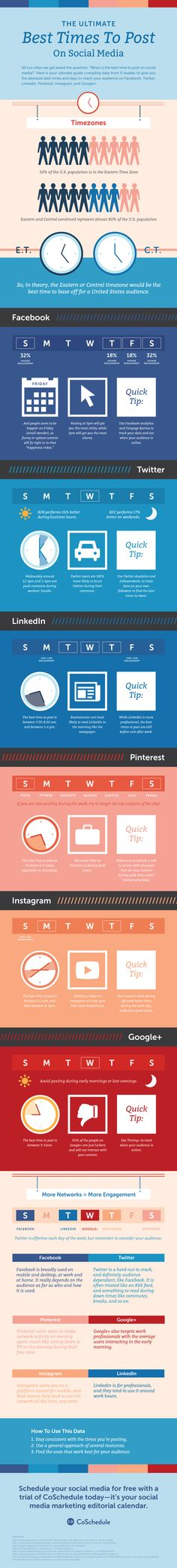 What 10 Studies Say About The Best Times To Post On Social Media: Infographic
