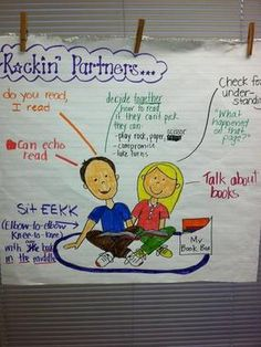 Independent---Partner-Reading anchor charts