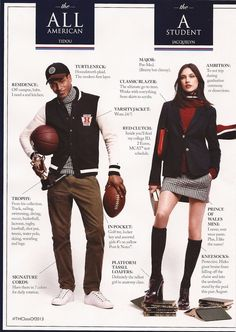 The Terrier and Lobster: Tommy Hilfiger Fall 2013 Preppy Handbook University Typology