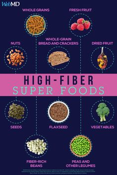 Fiber can help lower cholesterol, prevent constipation, and improve digestion. And Americans don't eat enough of it. High-fiber super foods include artichoke hearts, lentils, almonds, and flaxseed.