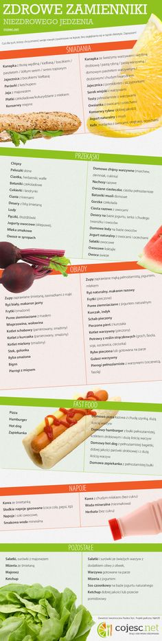 Fit and Health are Way to Successful Life: Zdrowe zamienniki produktów. Healthy Tips, Healthy Snacks, Healthy Eating, Healthy Recipes, Food Porn, Reflux Diet, Healthy Alternatives, Health Diet, Food Design