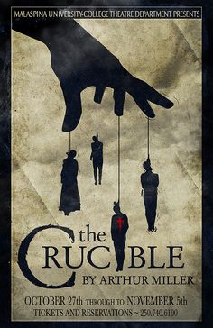 the crucible character analysis