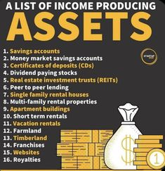 Financial Tips, Financial Literacy, Financial Planning, Investing Money, Saving Money, Peer To Peer Lending, Certificate Of Deposit, Money Market, Business Money