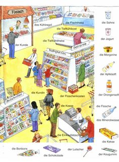 At the supermarket German Grammar, German Words, German Language Learning, Language Study, Learn German, Learn English, Learn French, Akkusativ Deutsch, Learning Maps