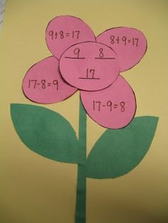 First Grade Shenanigans: Plant Stuff Printables to use for Math Journal.