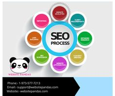 Digital Marketing Lahore is a Company providing SEO Services In Lahore. We are Best SEO Company in Pakistan. We are providing Social Media Services and ROI focused SEO Services.