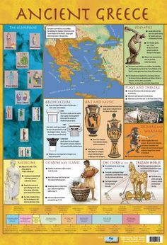 Ancient Greece History Poster Chart