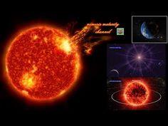 22 School P4 Uoi Changing Earth Ideas Earth Science Earth And Space Science Homeschool Science