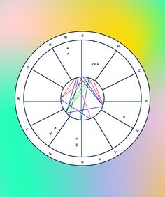 How To Make Sense Of Your Birth Chart #refinery29  http://www.refinery29.com/2016/11/129929/birth-chart-analysis-natal-astrology-reading