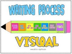 make or buy to add to writers workshop wall