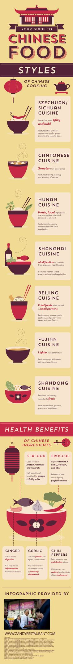 Chinese Food Styles Guide [Infographic]