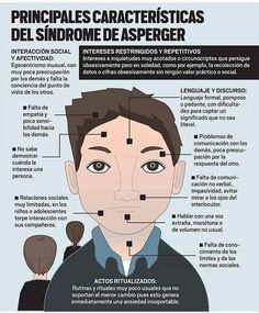 Principales características del Asperger