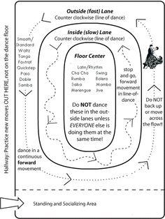 Edb C A Ccd Bf A Ac Ballroom Dance Quotes Ballroom Dancing on Ballerina Moves Diagram