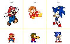 """""""Mario Bros – Alex Kidd – Sonic"""""""