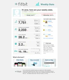 Fitbit personalised weekly data summary (with social plug in) Email Template Design, Email Newsletter Design, Email Templates, Dashboard Design, Dashboard Ui, Change Email, Email Design Inspiration, Mobile Web Design, Health App