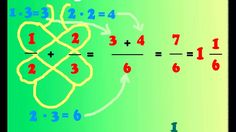 Butterfly method for adding and subtracting fraction