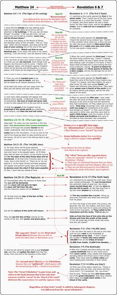 Rev The Seven Seals. Revelation's True Timeline revealed by Seals Prophecy Bible Study Notebook, Bible Study Tools, Scripture Study, Bible Prayers, Bible Scriptures, Revelation Bible Study, Beautiful Words, Bible Notes, Spiritism