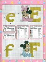 ru / Фото - Disney punto a croce № 18 - Cross Stitch Alphabet, Cross Stitch Baby, Cross Stitch Charts, Cross Stitch Patterns, Disney Stitch, Disney Letters, Embroidery Letters, Alphabet For Kids, Mickey And Friends