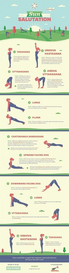 Sun salutation- great chart for beginners to start an at home practice. #HomeAppliancesInfographic #YogaLifestyle