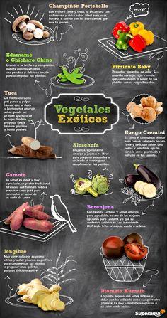 Vegetales [infoGrafia]
