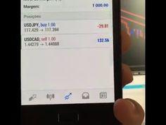 Millionaire Scalper Reveals Forex Trading Strategies 2016