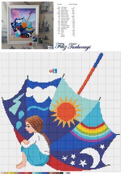 Yaşasın ! İstanbul bugün yağışlı :)) Eylülde böyle sıcak mı olur ?Gökyüzü bir karardı ki sormayın gitsin ! Çok mutluyum çok :)) Designed and stitched by Filiz Türkocağı...( The end of summer )