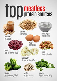 Top Meatless Protein Sources - Healthy Veggie Food Tips Egg Nut - FITNESS HASHTAG