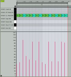Programming Drums - 8 Tips for Better Beats. Beats: we all create them—some better than others… Sound Designer, G. Childs is here to share 8 tips to help you create better beats for your tracks, whatever DAW you use. Drum Patterns, Logic Pro X, Ableton Live, Recorder Music, Good Tutorials, Music Production, Recording Studio, Programming, Techno