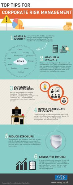 Top Tips for Corporate Risk Management Infographic Project Risk Management, Risk Management Strategies, Corporate Risk Management, Business Management, Business Funding, Business Tips, Risk Matrix, Training And Development, Strategic Planning