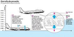 Como cai um avião   Blog Drall