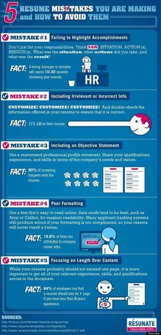 Check out this infographic and learn which 5 common CV mistakes you need to…