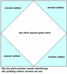 T-shirt quilt ideas and templates...