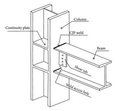 Image result for steel beam column connection