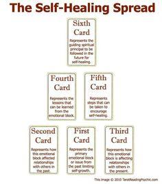 Self Healing Tarot Spread                                                                                                                                                                                 More