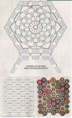 비단붕어가 헤엄치는 곳 Crochet Square Patterns, Crochet Diagram, Crochet Chart, Crochet Squares, Crochet Granny, Crochet Blanket Patterns, Filet Crochet, Crochet Motif, Baby Blanket Crochet