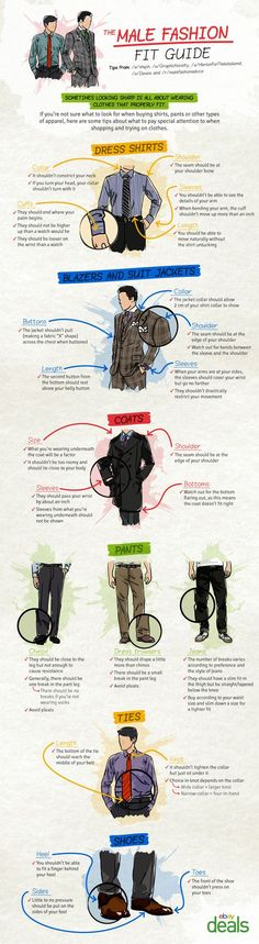 MEN'S FIT GUIDE:  Tips WearMen's fashion fit infographic