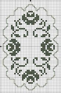 Hobilerim ve ben: 2019 Cross Stitch Rose, Cross Stitch Borders, Cross Stitch Flowers, Cross Stitch Designs, Cross Stitching, Cross Stitch Patterns, Crochet Lace Edging, Crochet Motifs, Crochet Stitches