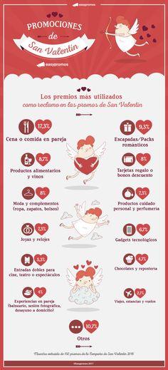 Infografía de los premios más utilizados como reclamo en las promociones online de San Valentín.