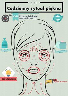 Moje drogie :) Przed wami krótka, ale treściwa grafika dotycząca sposoby codziennego mycia twarzy. Spójrzcie jakie to proste! I zajmuje dosłownie 2 minuty dziennie! Wystarczy rano i wieczorem wmas…