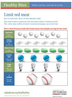 Eating too much red meat can increase colon cancer risk. Try to limit red meat to 18 oz. or less each week to keep your cancer risks low. Use this guide to determine how much red meat you are eating. Pork, lamb, deer, buffalo and beef, including hamburgers, are all red meat.