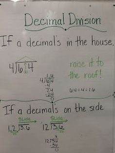"""7th Grade Math Anchor Charts (""""If a decimal's in the house: RAISE IT TO THE ROOF! If a decimal's on the side: LET IT SLIDE!"""")"""