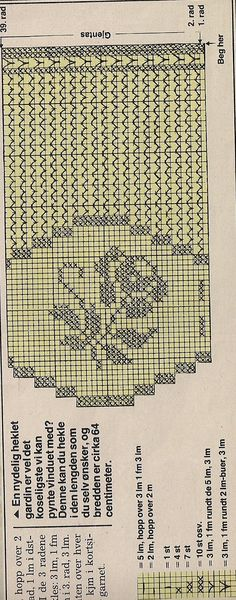 Filet Crochet, Crochet Motifs, Crochet Borders, Crochet Chart, Thread Crochet, Irish Crochet, Crochet Doilies, Crochet Lace, Crochet Stitches