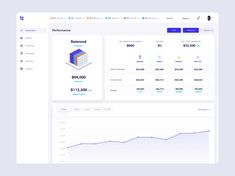 Bit Finance - Cryptocurrency Dashboard 2 by Semas on Dribbble Web Design, Jobs Hiring, Show And Tell, Terms Of Service, User Interface, Cryptocurrency, Investing, Finance, Platypus