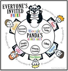 Google Panda's Dinner Party - Kuno