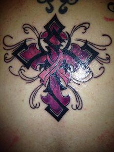 My Breast cancer tattoo