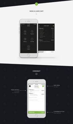 Basil - Build your own Pizza - iOS Mobile App on Behance